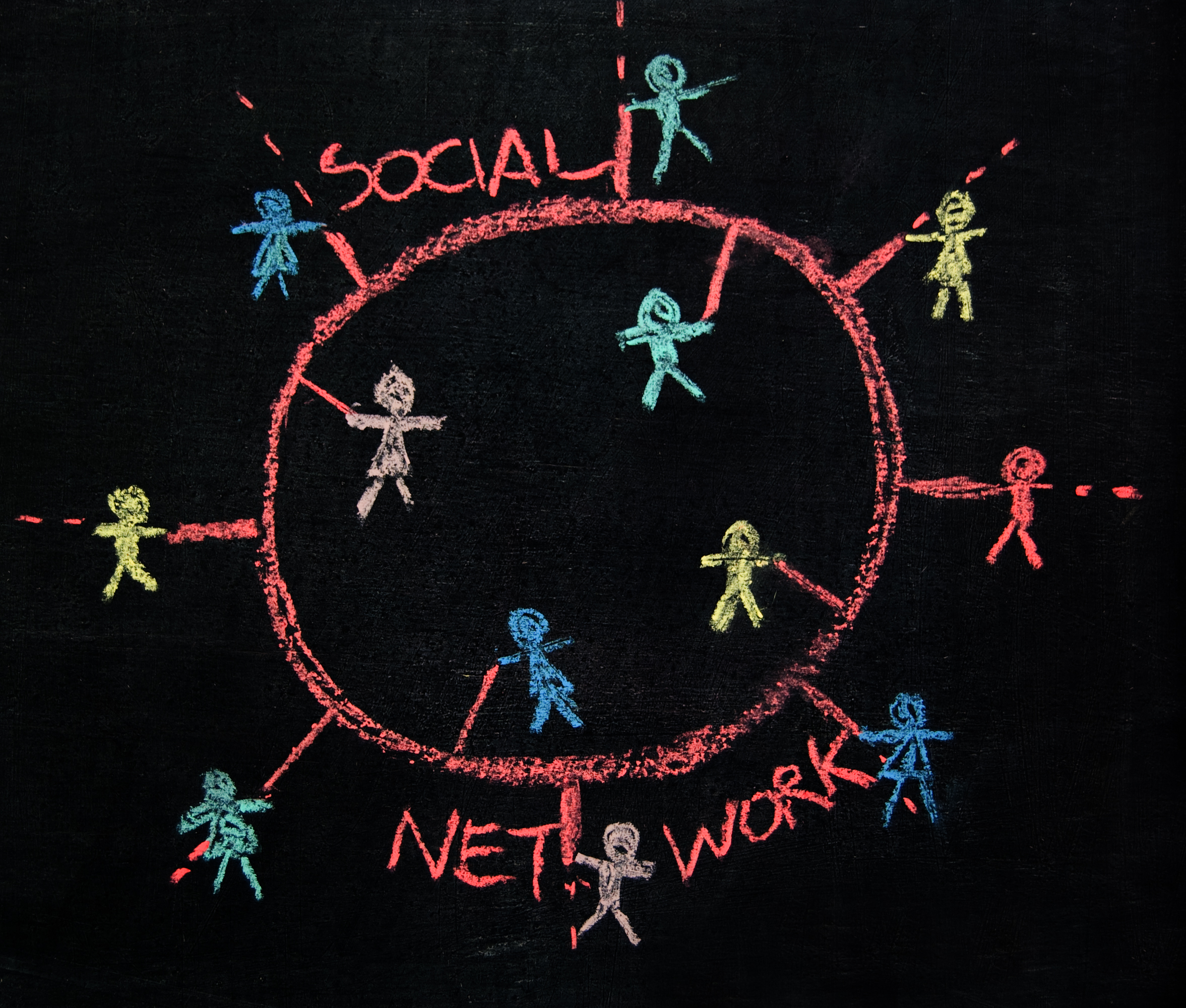 HR and social business